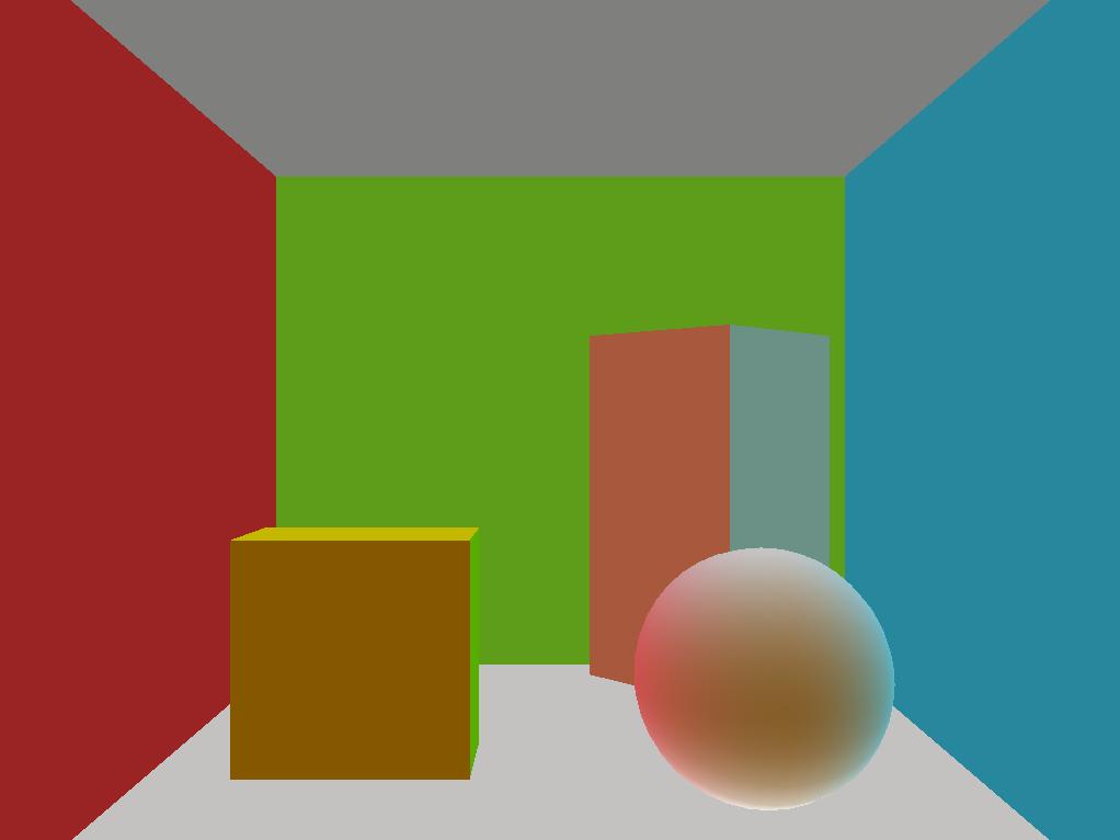 MV Cornell Box